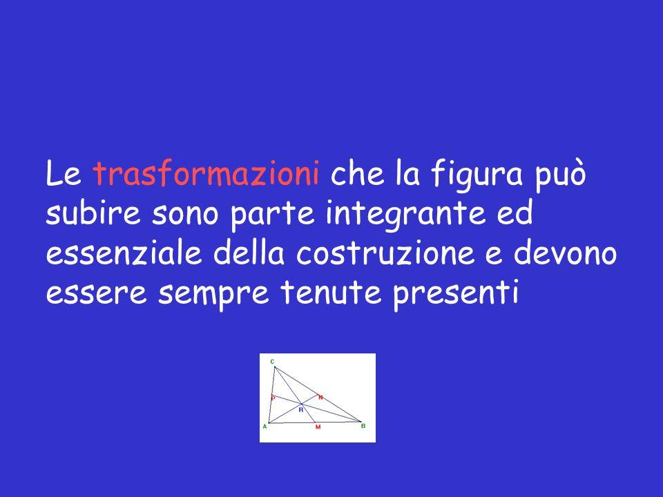 Le trasformazioni che la figura può subire sono parte integrante ed essenziale della costruzione e devono essere sempre tenute presenti