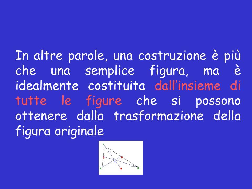 In altre parole, una costruzione è più che una semplice figura, ma è idealmente costituita dallinsieme di tutte le figure che si possono ottenere dalla trasformazione della figura originale