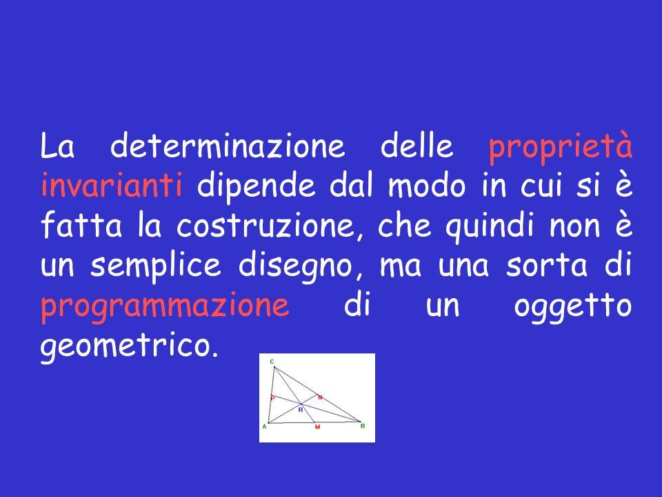 La determinazione delle proprietà invarianti dipende dal modo in cui si è fatta la costruzione, che quindi non è un semplice disegno, ma una sorta di programmazione di un oggetto geometrico.