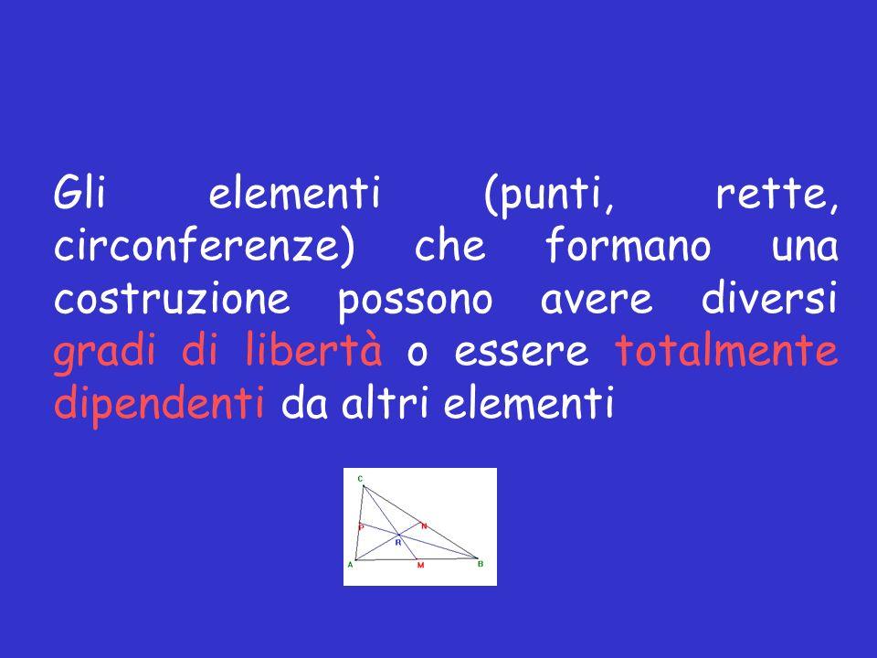 Gli elementi (punti, rette, circonferenze) che formano una costruzione possono avere diversi gradi di libertà o essere totalmente dipendenti da altri elementi