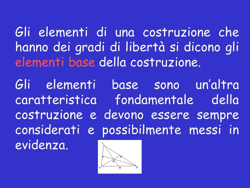 Gli elementi di una costruzione che hanno dei gradi di libertà si dicono gli elementi base della costruzione. Gli elementi base sono unaltra caratteri