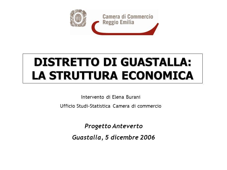 DISTRETTO DI GUASTALLA: LA STRUTTURA ECONOMICA Intervento di Elena Burani Ufficio Studi-Statistica Camera di commercio Progetto Anteverto Guastalla, 5 dicembre 2006