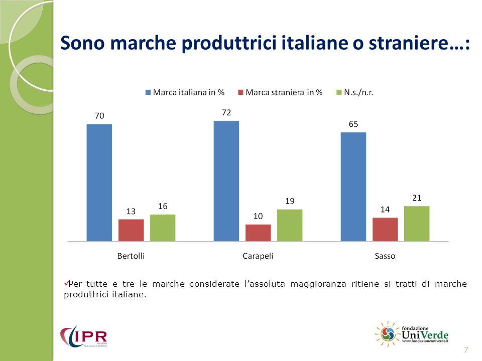 Sono marche produttrici italiane o straniere…: 7 Per tutte e tre le marche considerate lassoluta maggioranza ritiene si tratti di marche produttrici italiane.