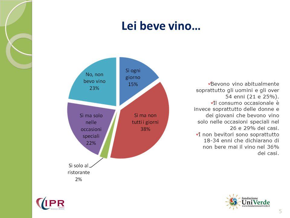 Lei beve vino… 5 Bevono vino abitualmente soprattutto gli uomini e gli over 54 enni (21 e 25%). Il consumo occasionale è invece soprattutto delle donn
