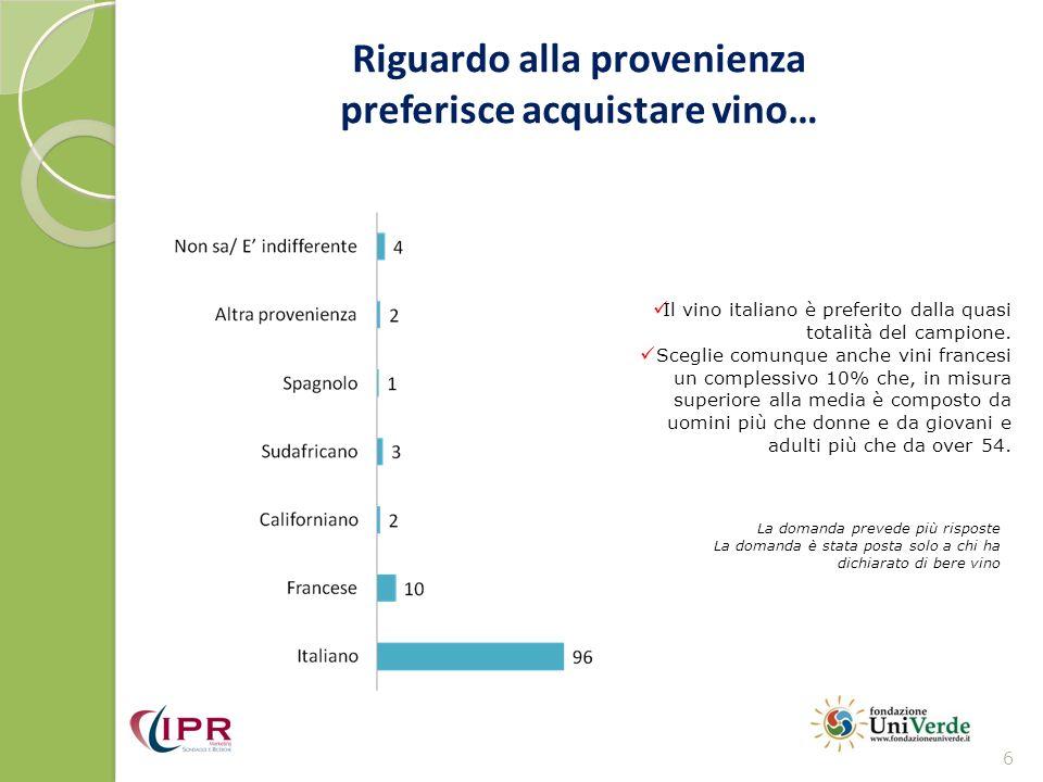 Riguardo alla provenienza preferisce acquistare vino… 6 La domanda prevede più risposte La domanda è stata posta solo a chi ha dichiarato di bere vino