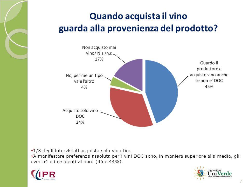 Quando acquista il vino guarda alla provenienza del prodotto? 7 1/3 degli intervistati acquista solo vino Doc. A manifestare preferenza assoluta per i