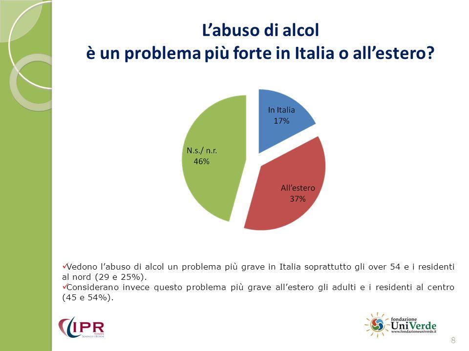 Labuso di alcol in Italia è legato più al consumo di vino o di superalcolici.