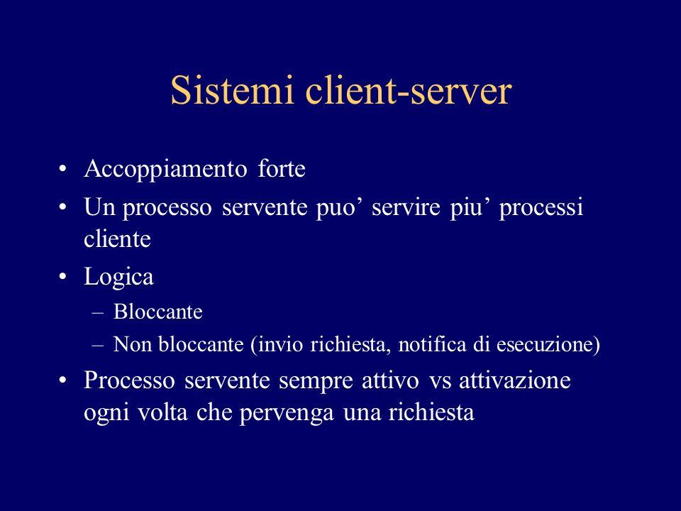 Sistemi client-server Accoppiamento forte Un processo servente puo servire piu processi cliente Logica –Bloccante –Non bloccante (invio richiesta, not