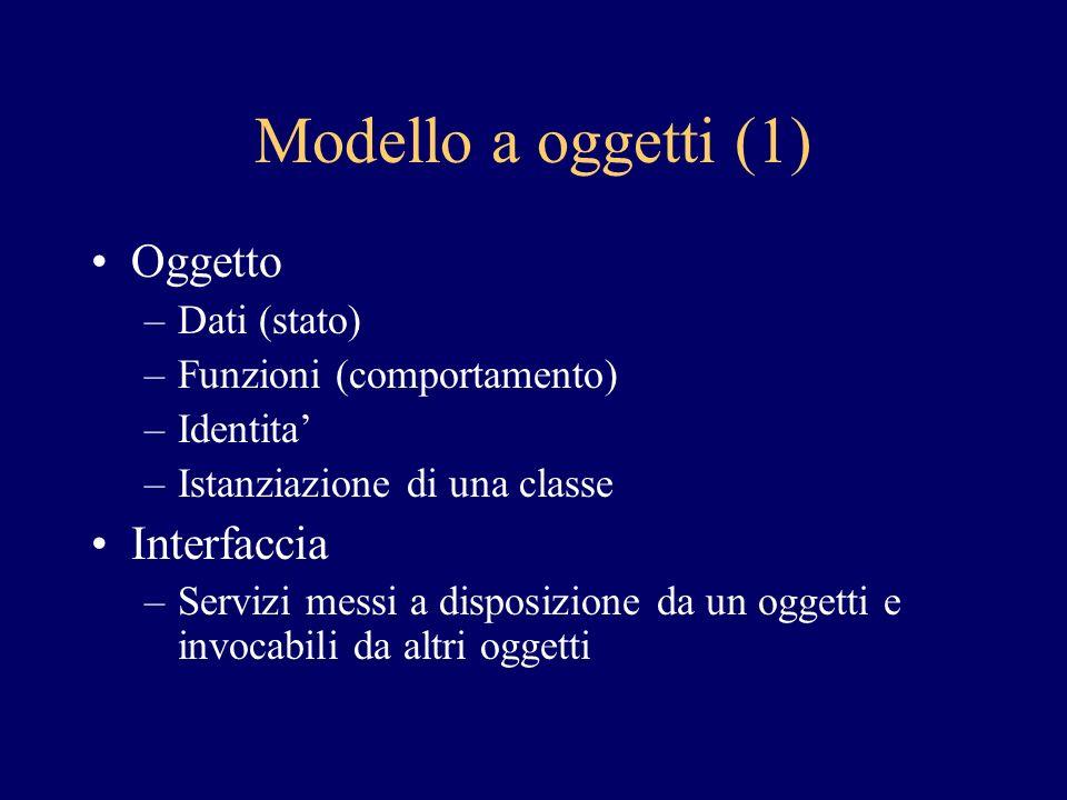 Modello a oggetti (1) Oggetto –Dati (stato) –Funzioni (comportamento) –Identita –Istanziazione di una classe Interfaccia –Servizi messi a disposizione