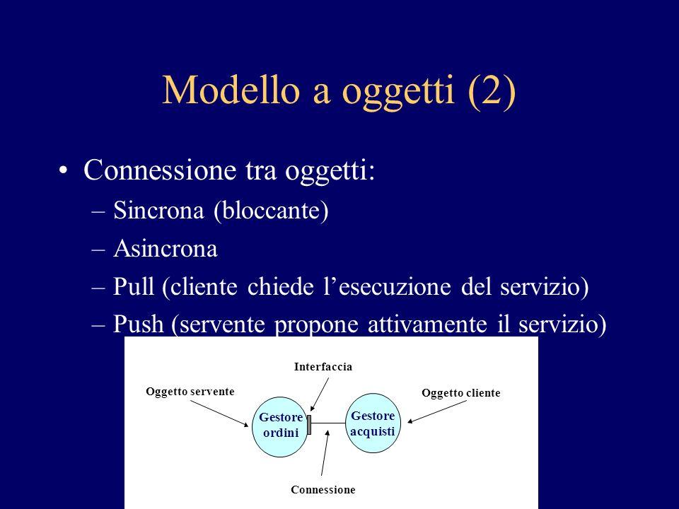 Modello a oggetti (2) Connessione tra oggetti: –Sincrona (bloccante) –Asincrona –Pull (cliente chiede lesecuzione del servizio) –Push (servente propon
