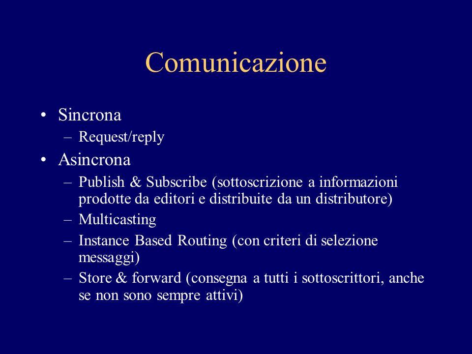 Comunicazione Sincrona –Request/reply Asincrona –Publish & Subscribe (sottoscrizione a informazioni prodotte da editori e distribuite da un distributo