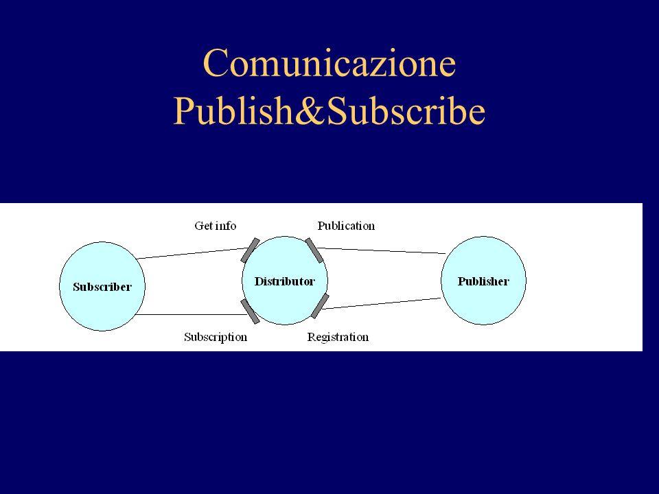 Comunicazione Publish&Subscribe