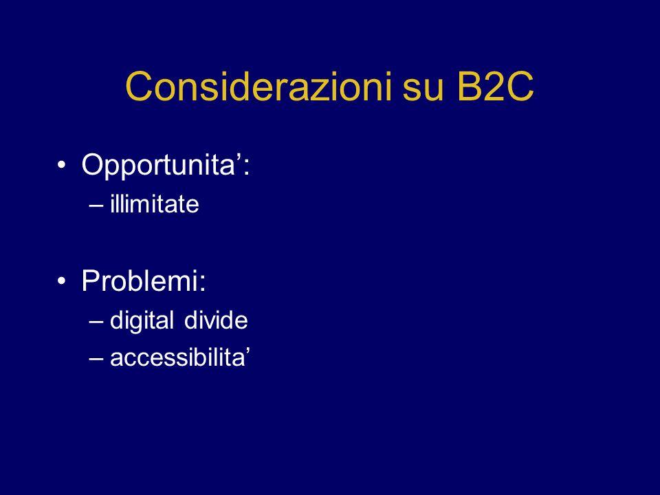 Considerazioni su B2C Opportunita: –illimitate Problemi: –digital divide –accessibilita