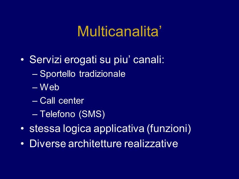 Multicanalita Servizi erogati su piu canali: –Sportello tradizionale –Web –Call center –Telefono (SMS) stessa logica applicativa (funzioni) Diverse ar