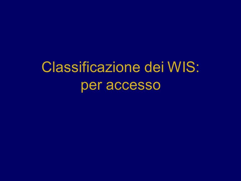 Classificazione dei WIS: per accesso