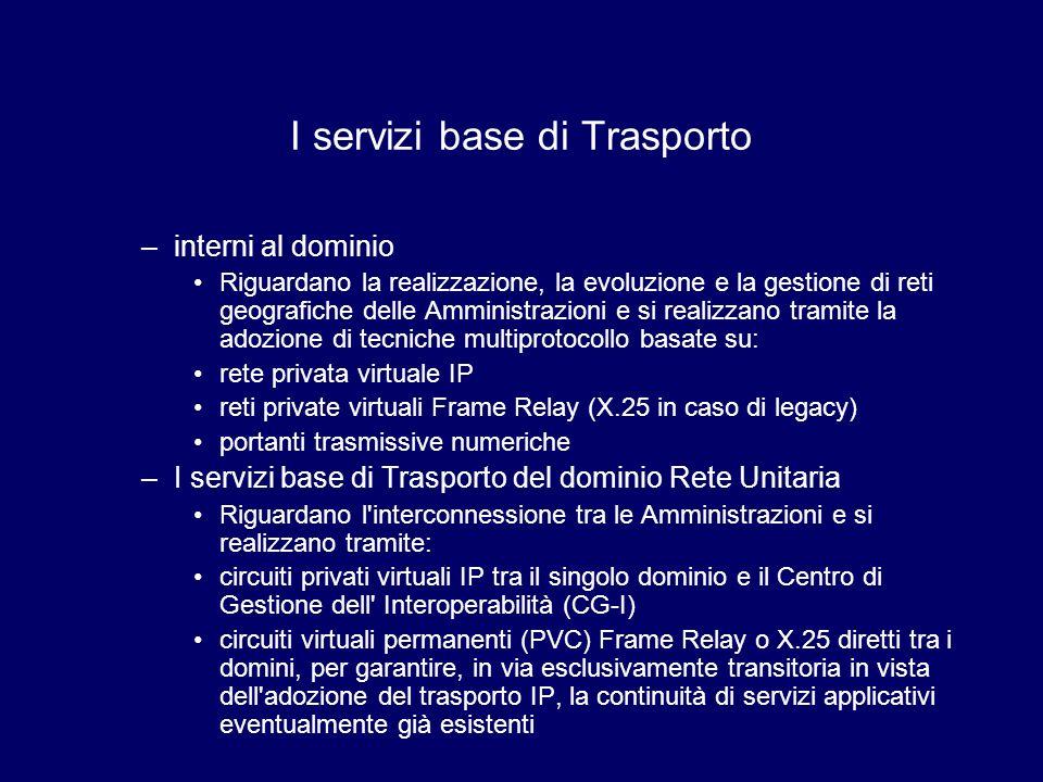 I servizi base di Trasporto –interni al dominio Riguardano la realizzazione, la evoluzione e la gestione di reti geografiche delle Amministrazioni e s