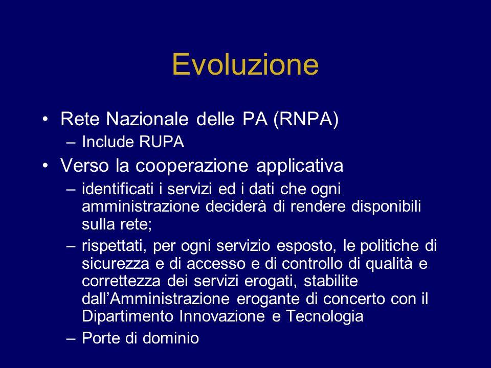 Evoluzione Rete Nazionale delle PA (RNPA) –Include RUPA Verso la cooperazione applicativa –identificati i servizi ed i dati che ogni amministrazione d