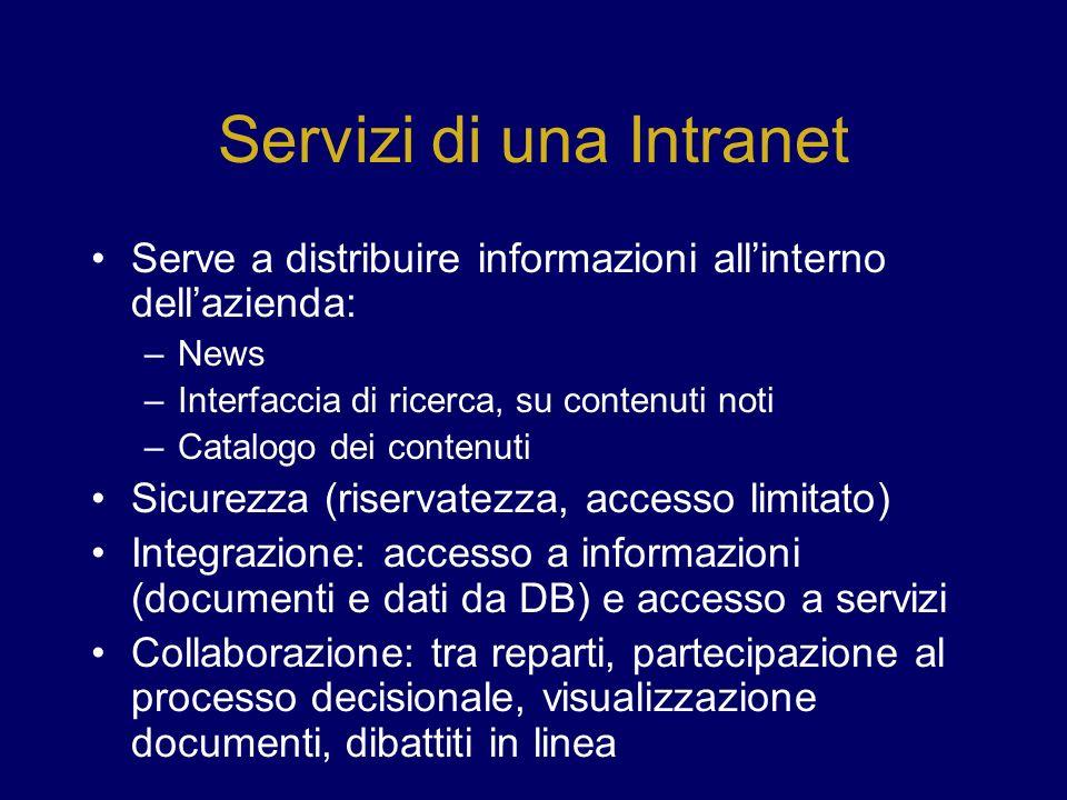 Servizi di una Intranet Serve a distribuire informazioni allinterno dellazienda: –News –Interfaccia di ricerca, su contenuti noti –Catalogo dei conten