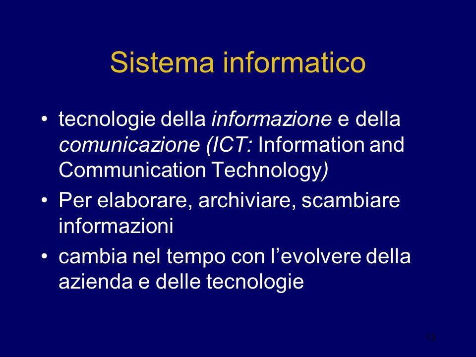Sistema informatico tecnologie della informazione e della comunicazione (ICT: Information and Communication Technology) Per elaborare, archiviare, sca