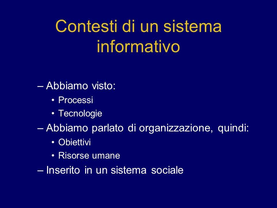 Contesti di un sistema informativo –Abbiamo visto: Processi Tecnologie –Abbiamo parlato di organizzazione, quindi: Obiettivi Risorse umane –Inserito i
