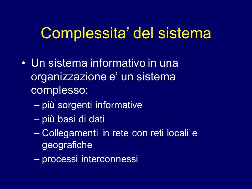 Complessita del sistema Un sistema informativo in una organizzazione e un sistema complesso: –più sorgenti informative –più basi di dati –Collegamenti