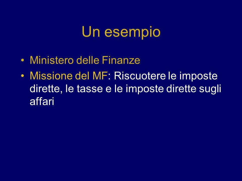 Un esempio Ministero delle Finanze Missione del MF: Riscuotere le imposte dirette, le tasse e le imposte dirette sugli affari
