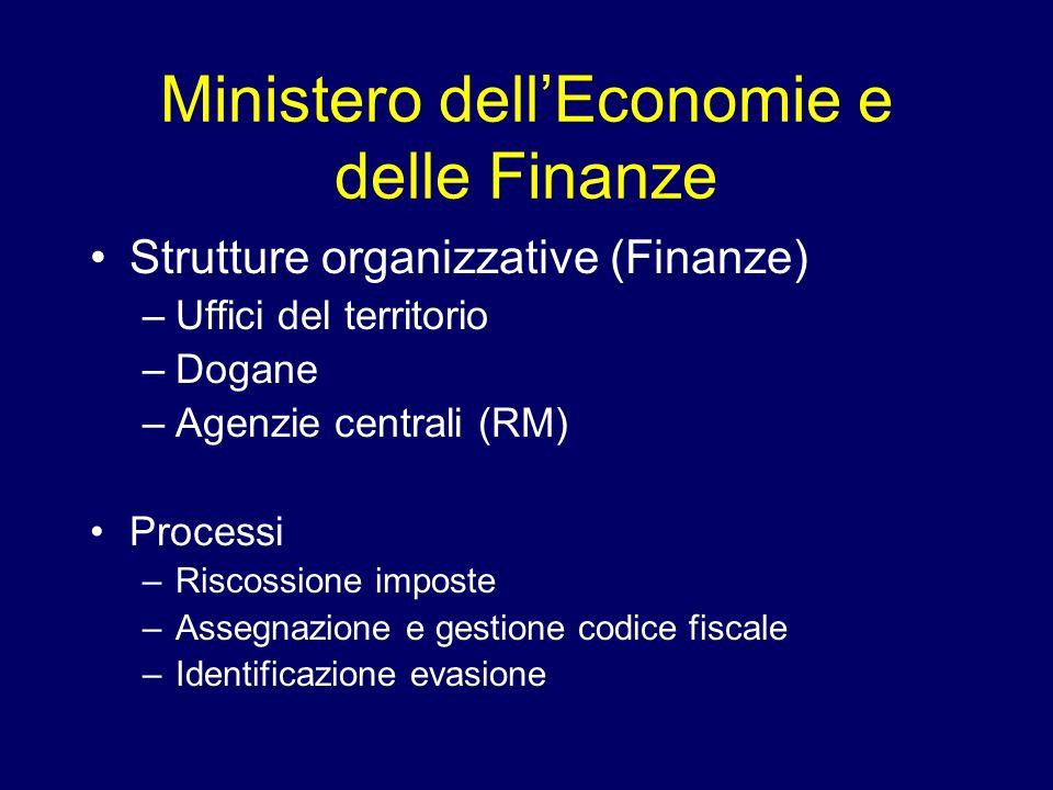 Ministero dellEconomie e delle Finanze Strutture organizzative (Finanze) –Uffici del territorio –Dogane –Agenzie centrali (RM) Processi –Riscossione i