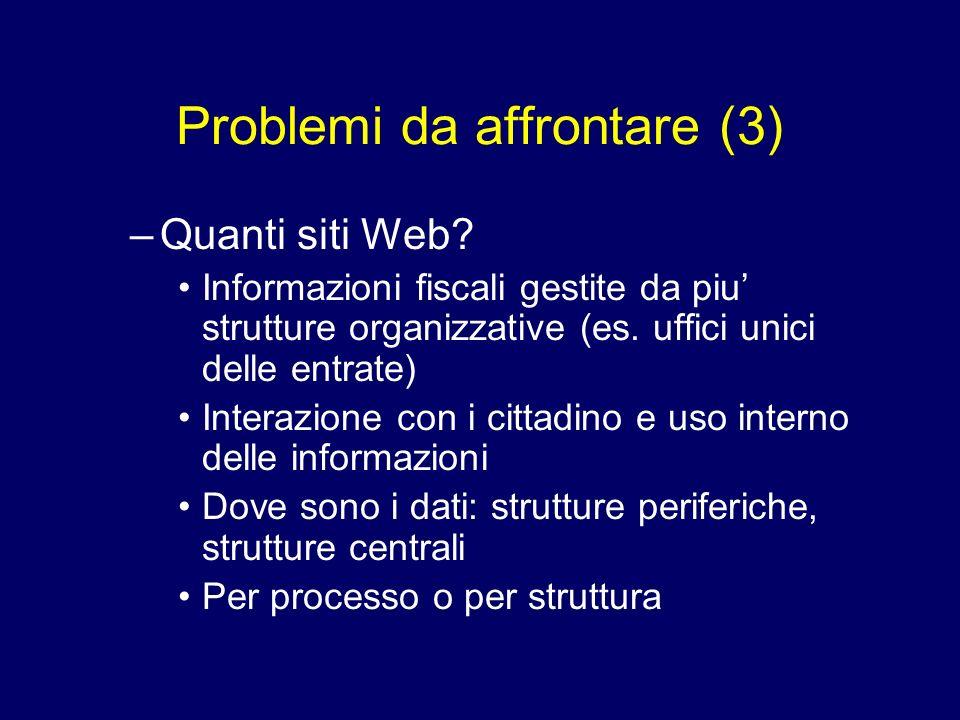 Problemi da affrontare (3) –Quanti siti Web? Informazioni fiscali gestite da piu strutture organizzative (es. uffici unici delle entrate) Interazione