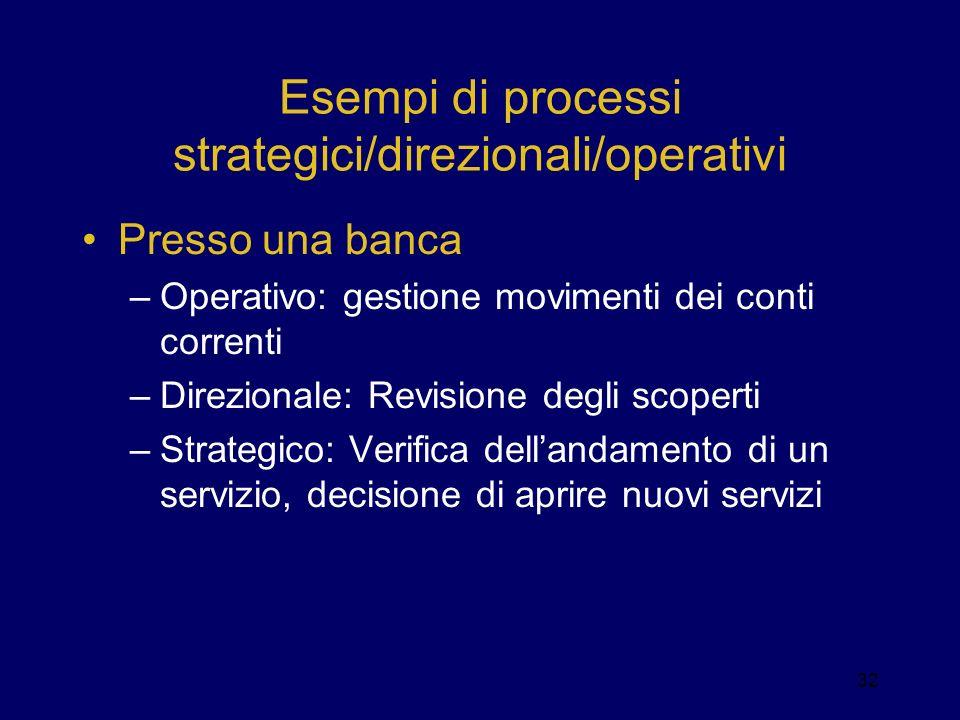 Esempi di processi strategici/direzionali/operativi Presso una banca –Operativo: gestione movimenti dei conti correnti –Direzionale: Revisione degli s