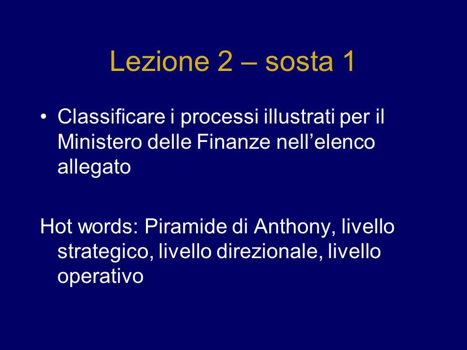 Lezione 2 – sosta 1 Classificare i processi illustrati per il Ministero delle Finanze nellelenco allegato Hot words: Piramide di Anthony, livello stra