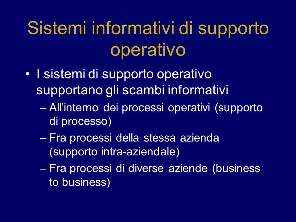 Sistemi informativi di supporto operativo I sistemi di supporto operativo supportano gli scambi informativi –Allinterno dei processi operativi (suppor