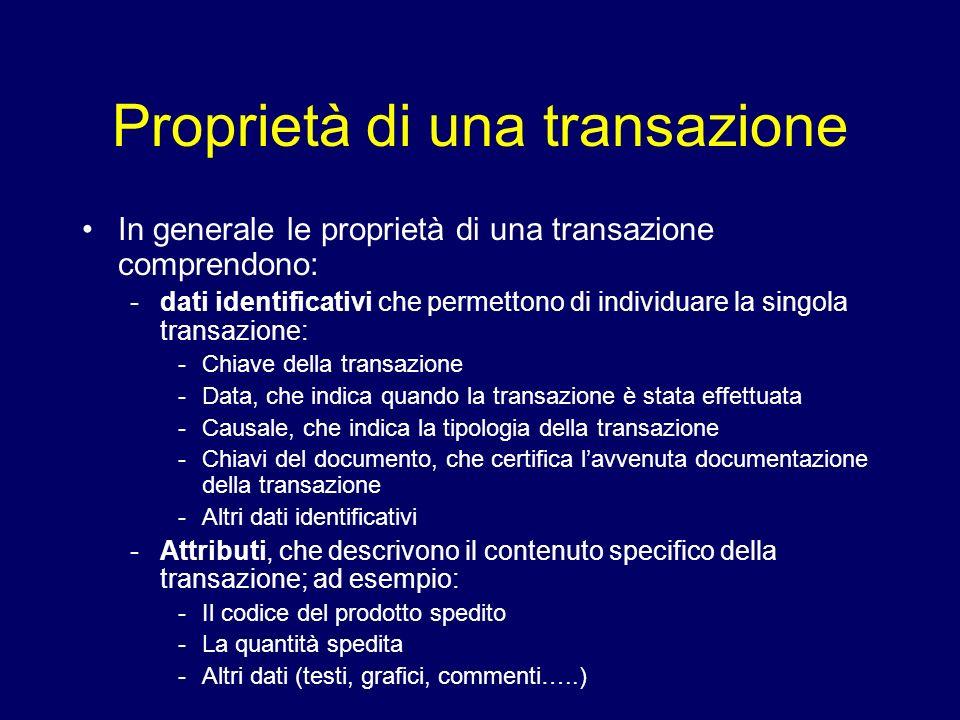 Proprietà di una transazione In generale le proprietà di una transazione comprendono: -dati identificativi che permettono di individuare la singola tr