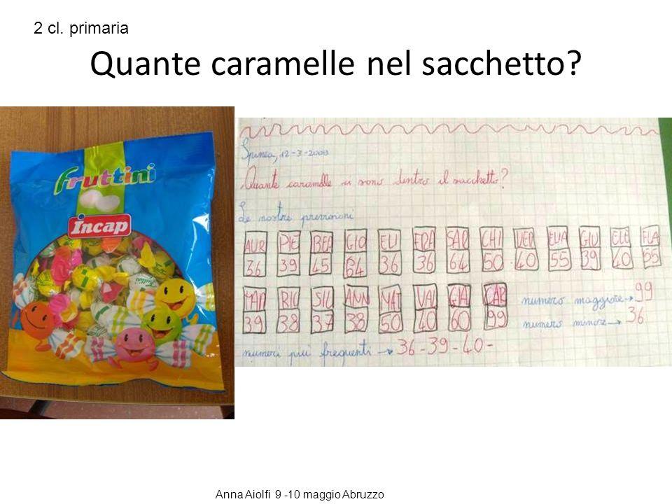 Quante caramelle nel sacchetto? 2 cl. primaria Anna Aiolfi 9 -10 maggio Abruzzo