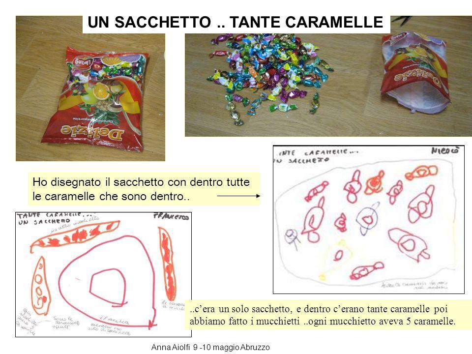 Ho disegnato il sacchetto con dentro tutte le caramelle che sono dentro....cera un solo sacchetto, e dentro cerano tante caramelle poi abbiamo fatto i