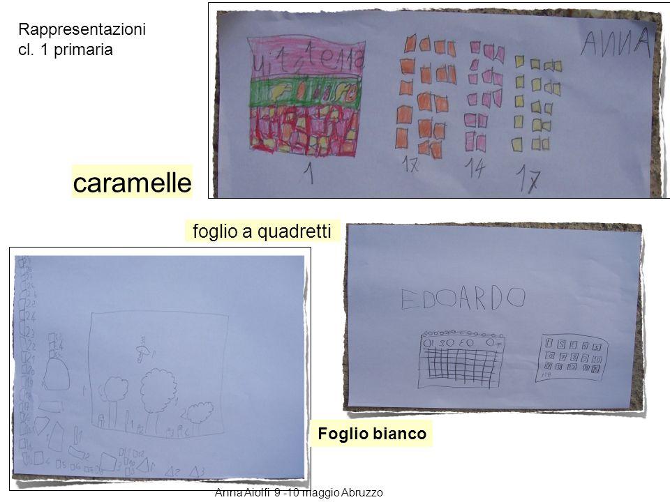 caramelle Rappresentazioni cl. 1 primaria foglio a quadretti Foglio bianco Anna Aiolfi 9 -10 maggio Abruzzo