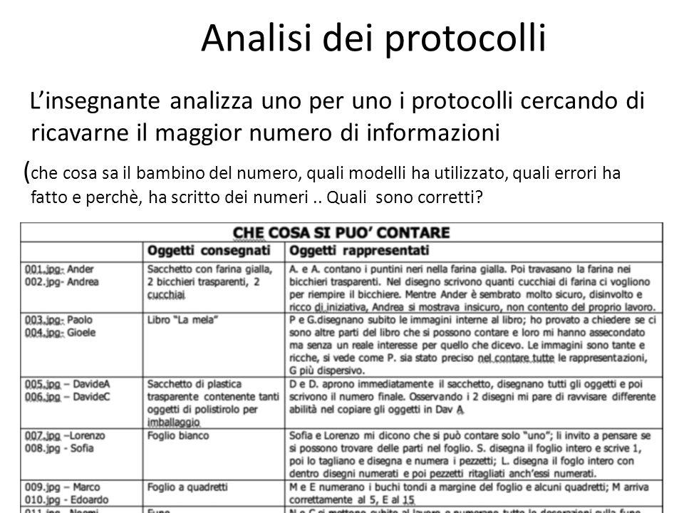 Analisi dei protocolli Linsegnante analizza uno per uno i protocolli cercando di ricavarne il maggior numero di informazioni ( che cosa sa il bambino