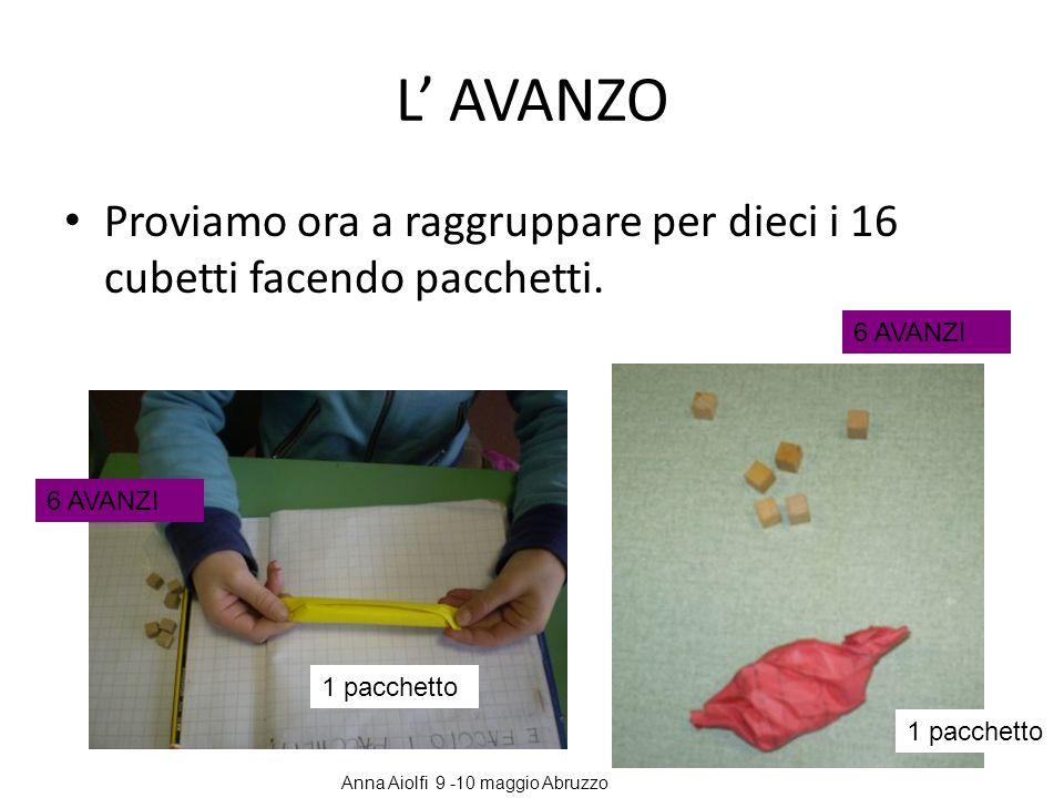 L AVANZO Proviamo ora a raggruppare per dieci i 16 cubetti facendo pacchetti. 1 pacchetto 6 AVANZI Anna Aiolfi 9 -10 maggio Abruzzo