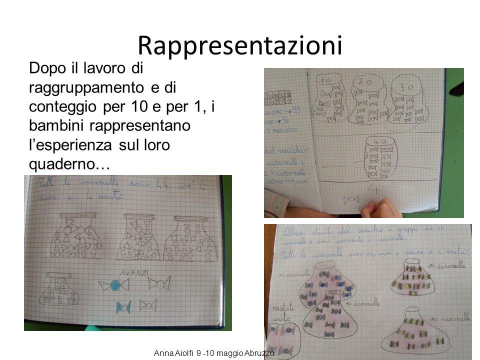 Rappresentazioni Dopo il lavoro di raggruppamento e di conteggio per 10 e per 1, i bambini rappresentano lesperienza sul loro quaderno… Anna Aiolfi 9