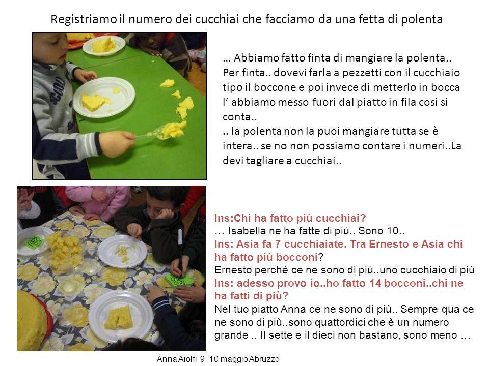 Registriamo il numero dei cucchiai che facciamo da una fetta di polenta … Abbiamo fatto finta di mangiare la polenta.. Per finta.. dovevi farla a pezz