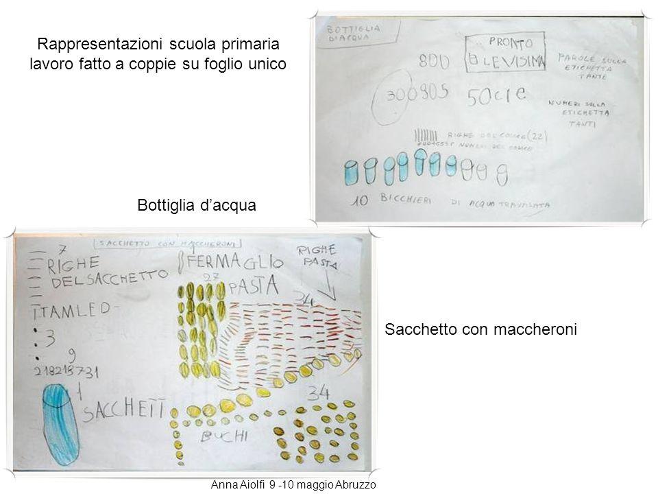 Sacchetto con maccheroni Bottiglia dacqua Rappresentazioni scuola primaria lavoro fatto a coppie su foglio unico Anna Aiolfi 9 -10 maggio Abruzzo
