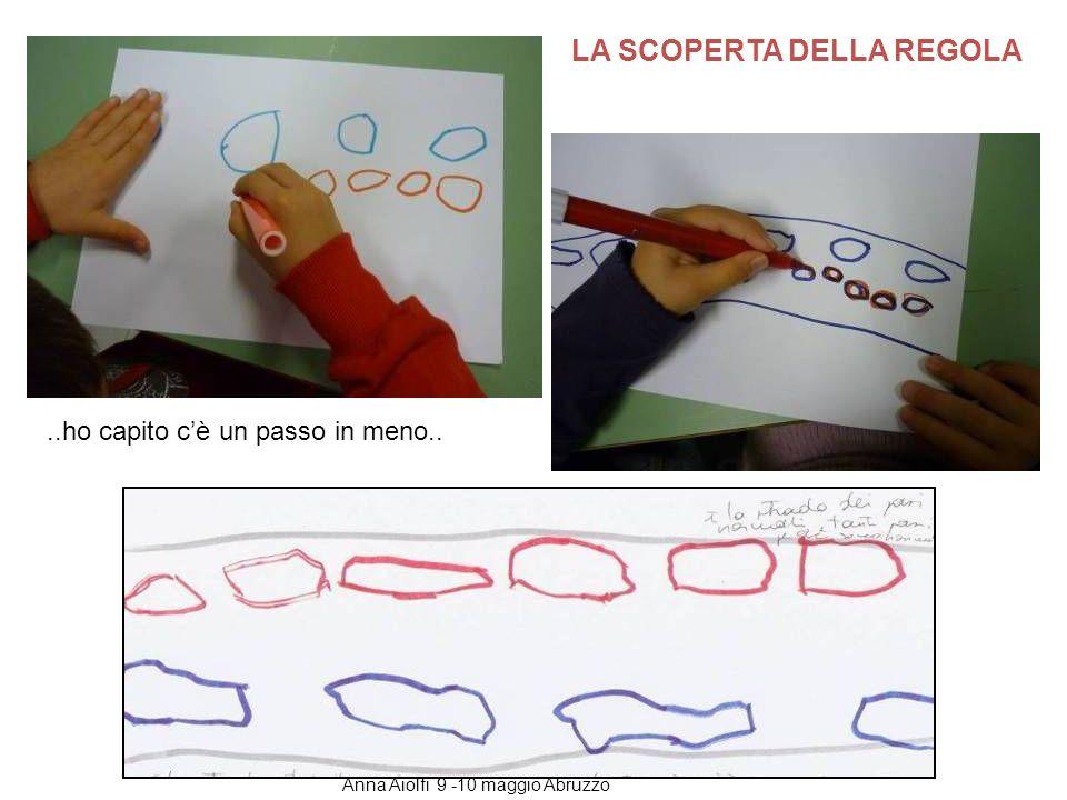 LA SCOPERTA DELLA REGOLA..ho capito cè un passo in meno.. Anna Aiolfi 9 -10 maggio Abruzzo