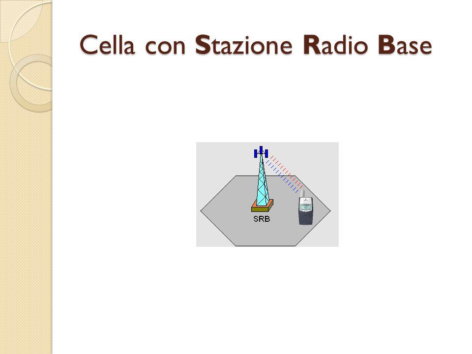 Sitografia it.answers.yahoo.com/ www.ilmondodelletelecomunicazioni.it www.imq.it it.wikipedia.org