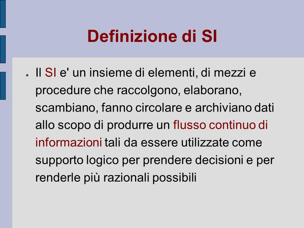 Definizione di SI Il SI e' un insieme di elementi, di mezzi e procedure che raccolgono, elaborano, scambiano, fanno circolare e archiviano dati allo s