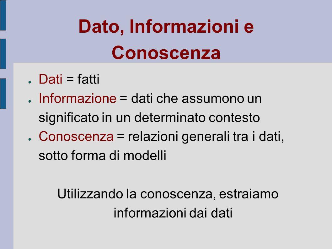 Dato, Informazioni e Conoscenza Dati = fatti Informazione = dati che assumono un significato in un determinato contesto Conoscenza = relazioni general