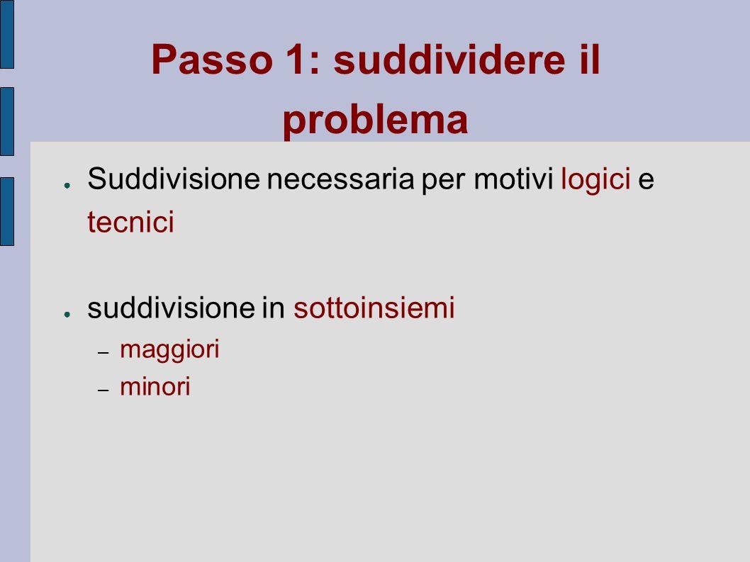 Passo 1: suddividere il problema Suddivisione necessaria per motivi logici e tecnici suddivisione in sottoinsiemi – maggiori – minori