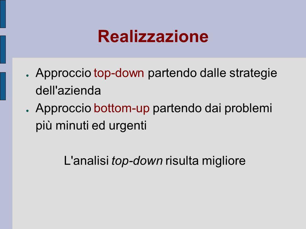 Realizzazione Approccio top-down partendo dalle strategie dell'azienda Approccio bottom-up partendo dai problemi più minuti ed urgenti L'analisi top-d