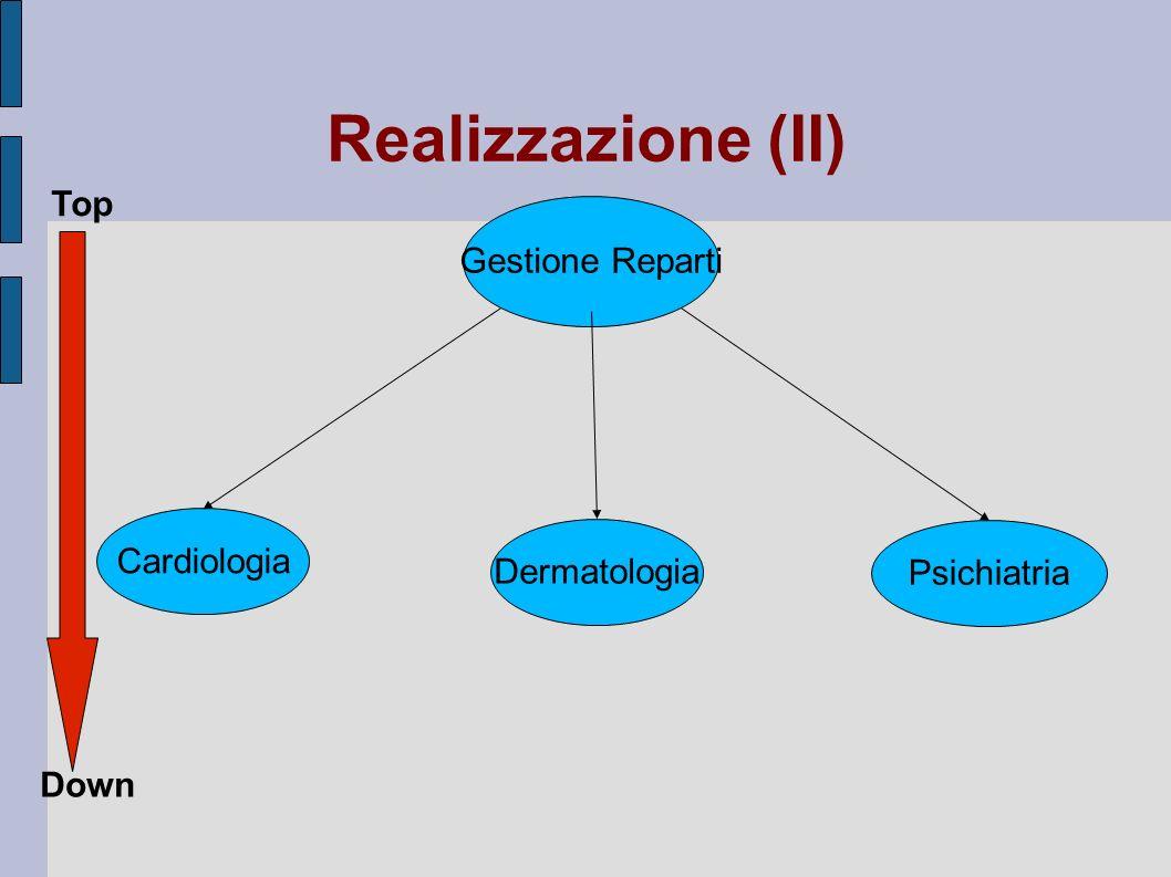 Realizzazione (II) Gestione Reparti Psichiatria Cardiologia Dermatologia Top Down
