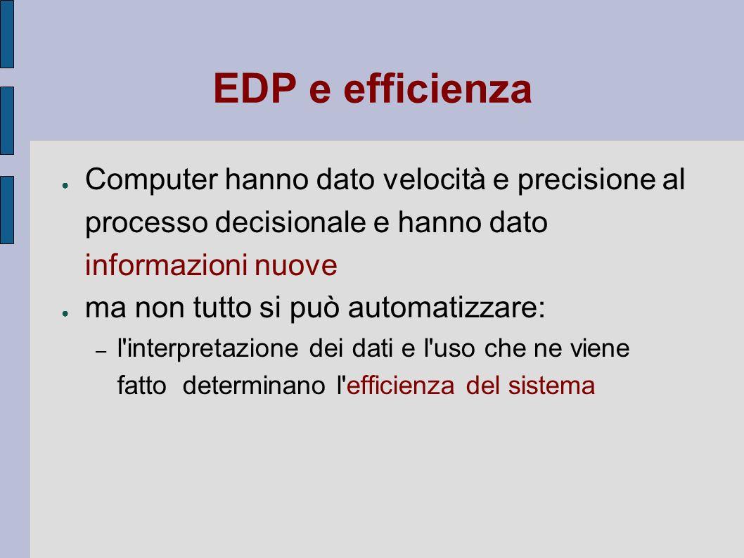 EDP e efficienza Computer hanno dato velocità e precisione al processo decisionale e hanno dato informazioni nuove ma non tutto si può automatizzare: