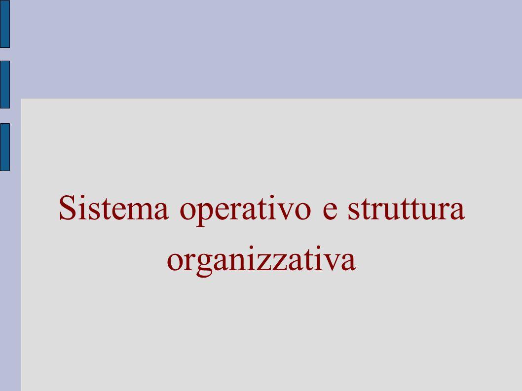 Sistema operativo e struttura organizzativa