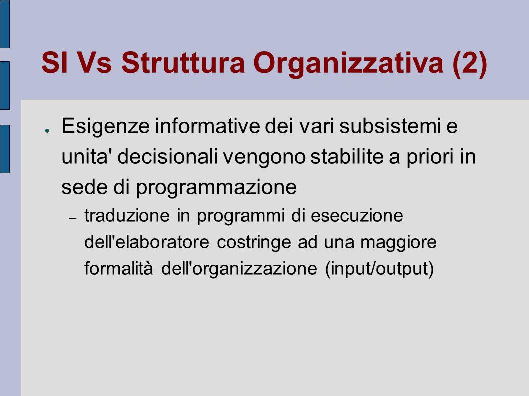 SI Vs Struttura Organizzativa (2) Esigenze informative dei vari subsistemi e unita' decisionali vengono stabilite a priori in sede di programmazione –